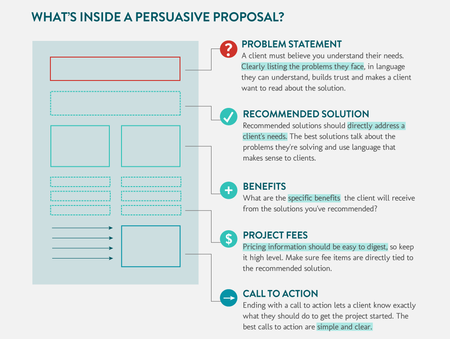 Website Proposal Structure